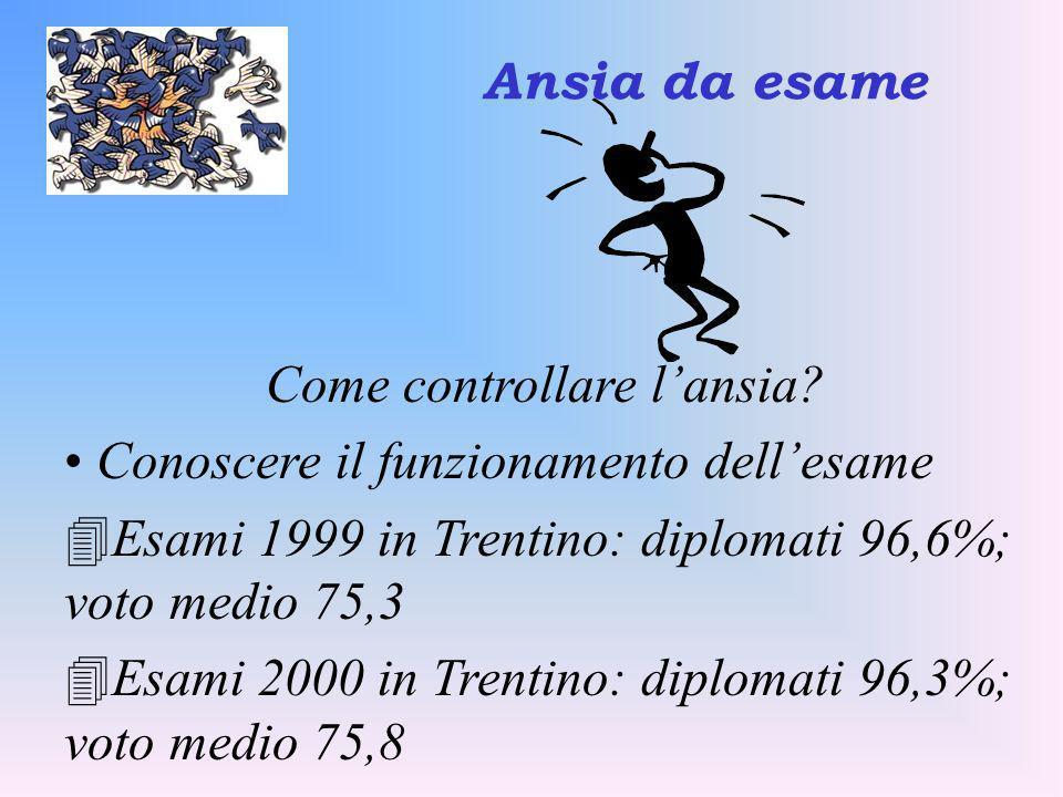 Ansia da esame Come controllare lansia? Conoscere il funzionamento dellesame 4Esami 1999 in Trentino: diplomati 96,6%; voto medio 75,3 4Esami 2000 in