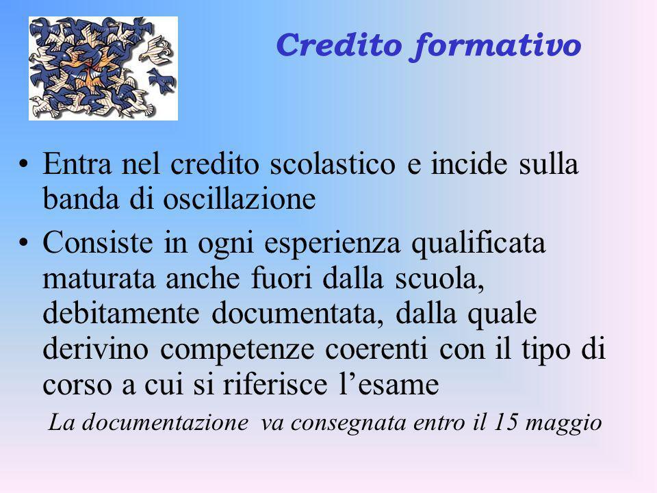 Credito formativo Entra nel credito scolastico e incide sulla banda di oscillazione Consiste in ogni esperienza qualificata maturata anche fuori dalla