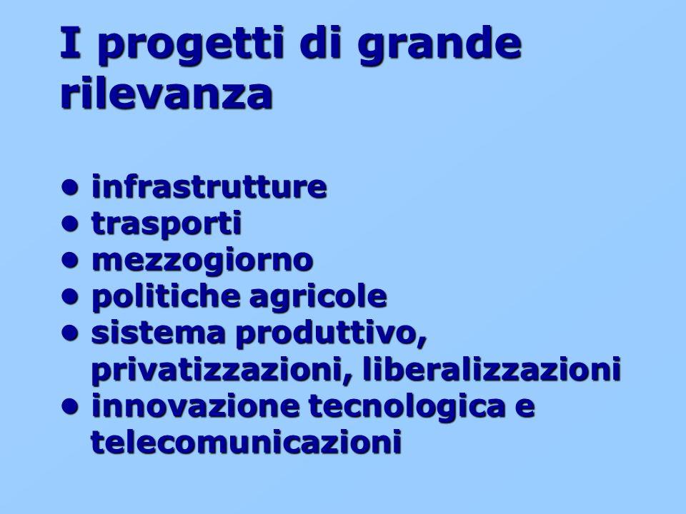 I progetti di grande rilevanza infrastrutture trasporti mezzogiorno politiche agricole sistema produttivo, privatizzazioni, liberalizzazioni innovazione tecnologica e telecomunicazioni
