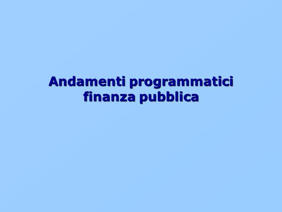 Andamenti programmatici finanza pubblica