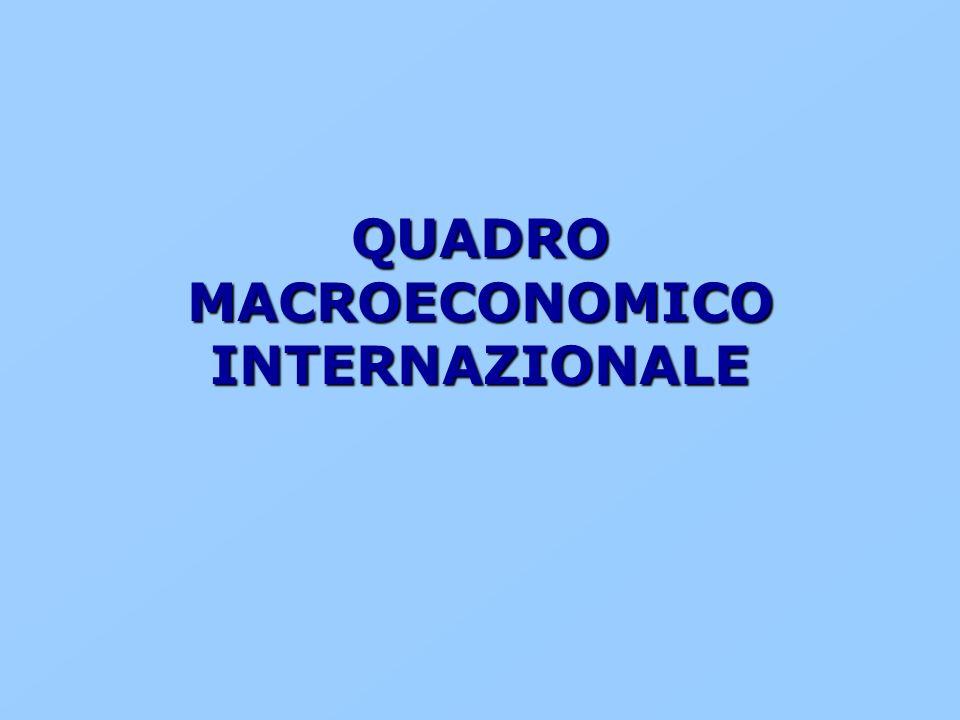QUADRO MACROECONOMICO INTERNAZIONALE