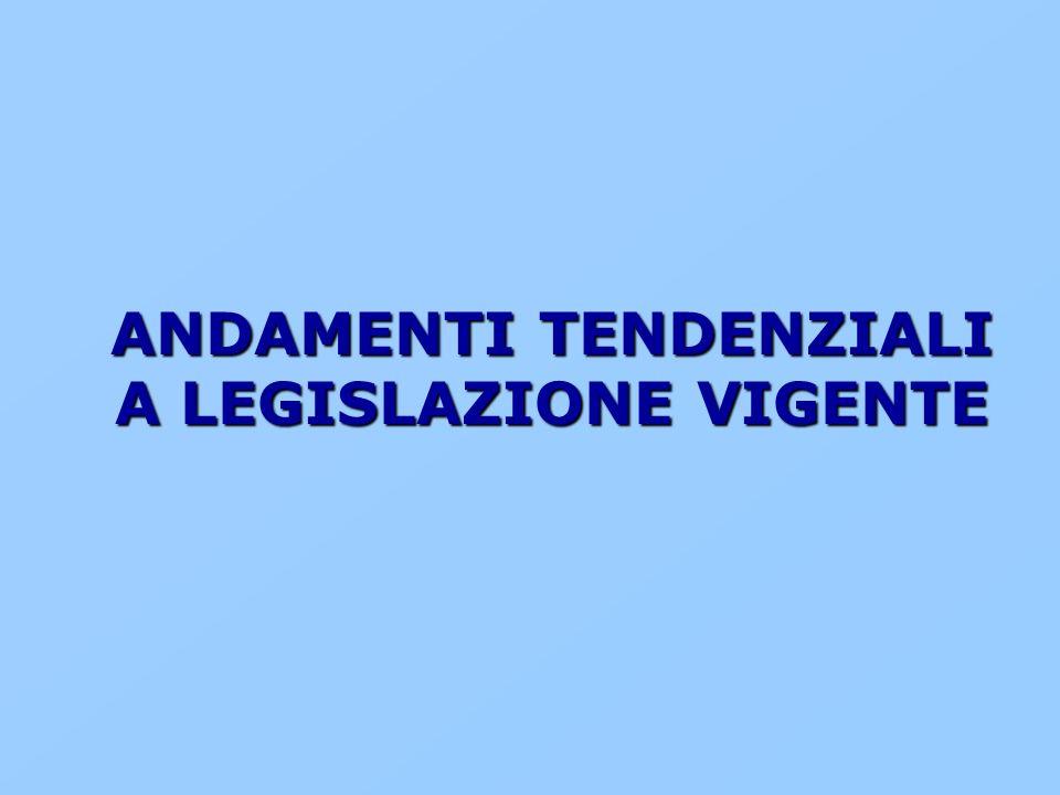 ANDAMENTI TENDENZIALI A LEGISLAZIONE VIGENTE
