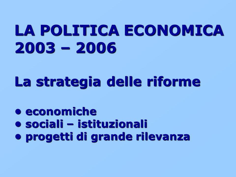 LA POLITICA ECONOMICA 2003 – 2006 La strategia delle riforme economiche sociali – istituzionali progetti di grande rilevanza