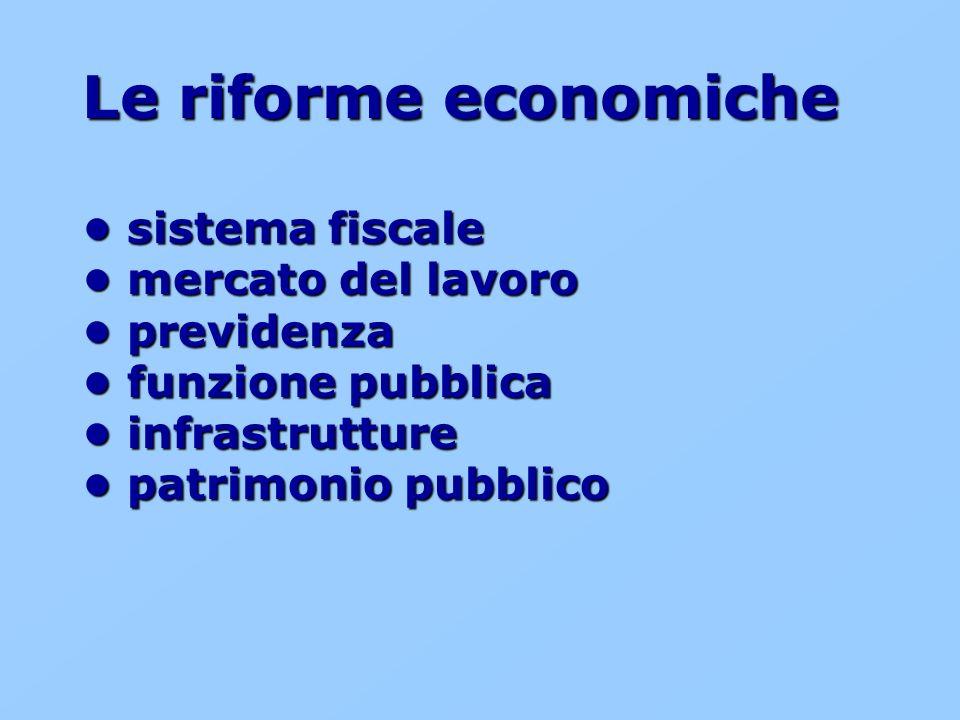 Le riforme economiche sistema fiscale mercato del lavoro previdenza funzione pubblica infrastrutture patrimonio pubblico
