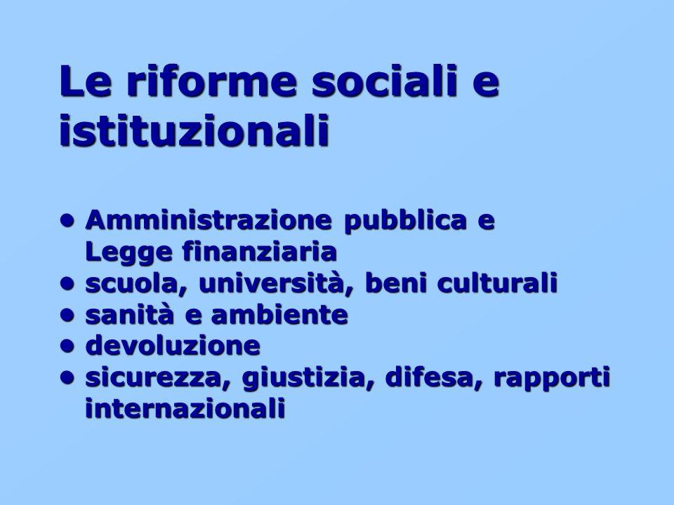 Le riforme sociali e istituzionali Amministrazione pubblica e Legge finanziaria scuola, università, beni culturali sanità e ambiente devoluzione sicurezza, giustizia, difesa, rapporti internazionali