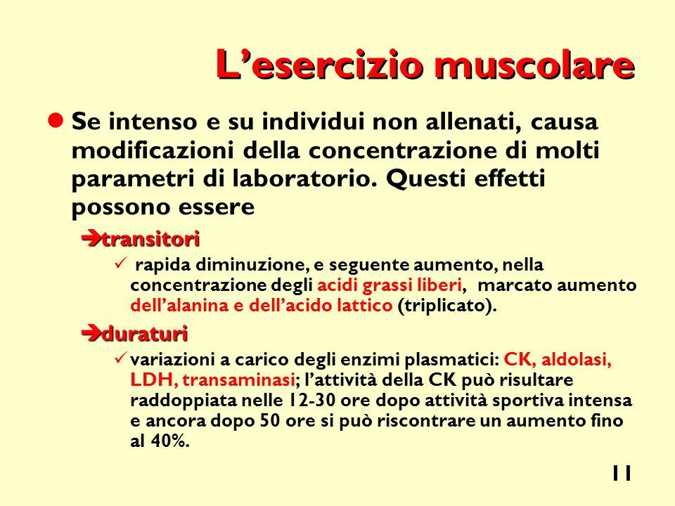 11 Lesercizio muscolare Se intenso e su individui non allenati, causa modificazioni della concentrazione di molti parametri di laboratorio. Questi eff