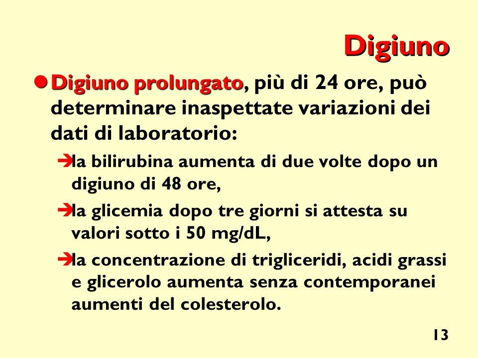 13 Digiuno Digiuno prolungato Digiuno prolungato, più di 24 ore, può determinare inaspettate variazioni dei dati di laboratorio: la bilirubina aumenta