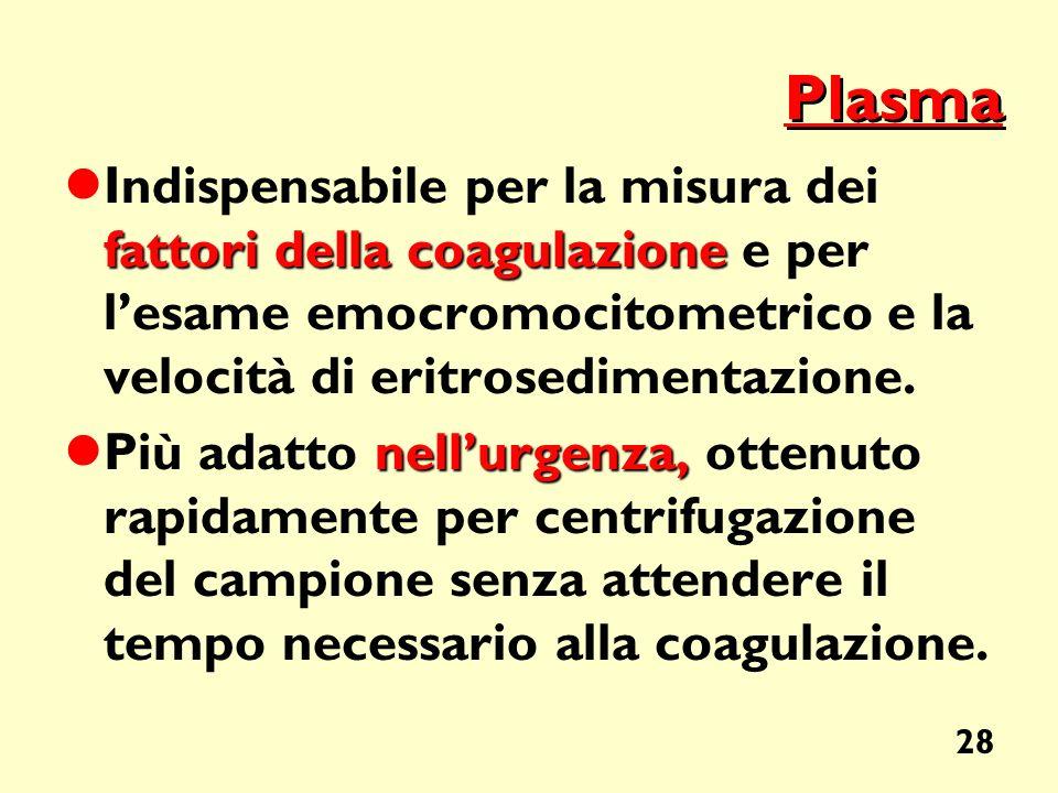 28 Plasma fattori della coagulazione Indispensabile per la misura dei fattori della coagulazione e per lesame emocromocitometrico e la velocità di eri