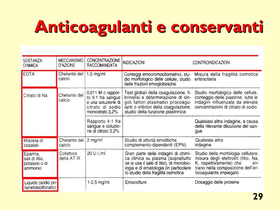 29 Anticoagulanti e conservanti