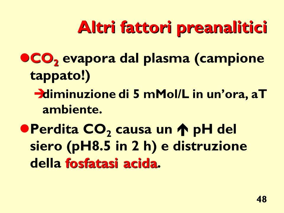 48 Altri fattori preanalitici CO 2 CO 2 evapora dal plasma (campione tappato!) diminuzione di 5 mMol/L in unora, aT ambiente. fosfatasi acida Perdita