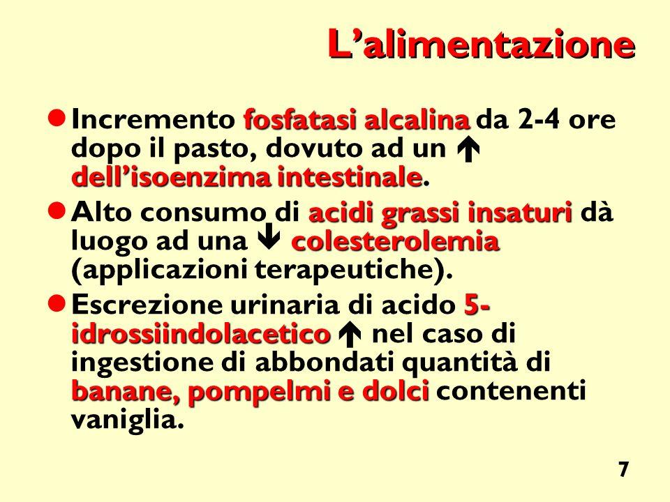 7 Lalimentazione fosfatasi alcalina dellisoenzima intestinale. Incremento fosfatasi alcalina da 2-4 ore dopo il pasto, dovuto ad un dellisoenzima inte