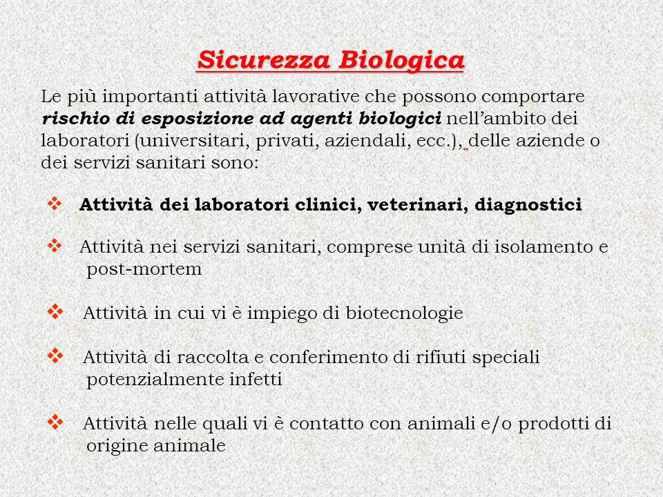 Sicurezza Biologica Attività dei laboratori clinici, veterinari, diagnostici Attività nei servizi sanitari, comprese unità di isolamento e post-mortem