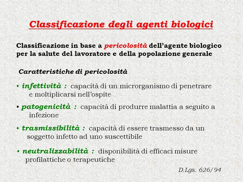 Classificazione degli agenti biologici neutralizzabilità : disponibilità di efficaci misure profilattiche o terapeutiche D.Lgs. 626/94 Classificazione