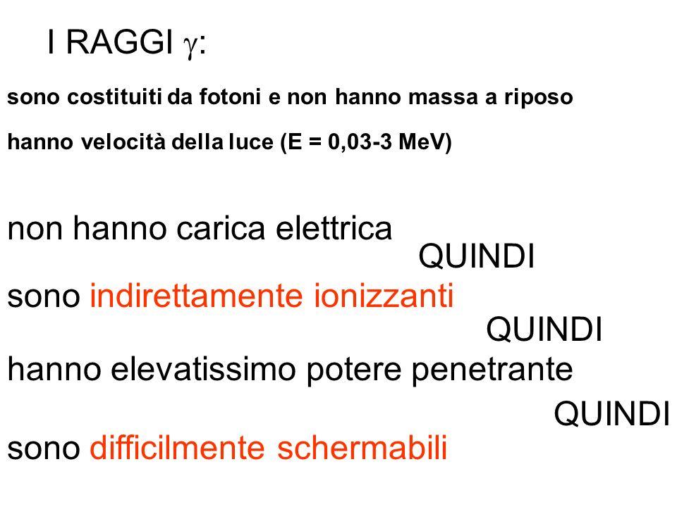 I RAGGI : sono costituiti da fotoni e non hanno massa a riposo hanno velocità della luce (E = 0,03-3 MeV) non hanno carica elettrica QUINDI sono indir