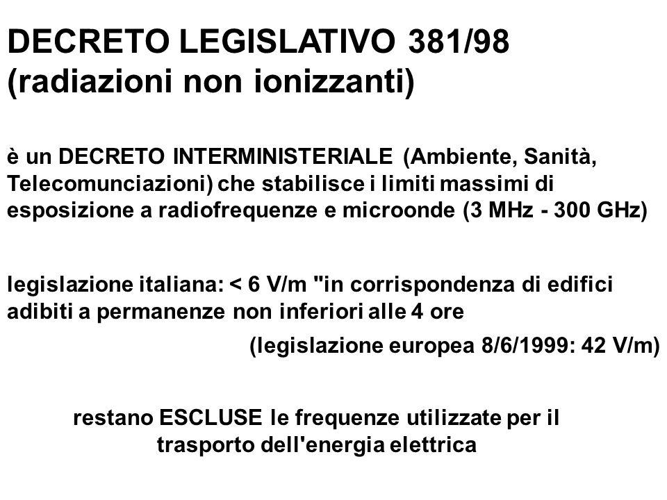 DECRETO LEGISLATIVO 381/98 (radiazioni non ionizzanti) è un DECRETO INTERMINISTERIALE (Ambiente, Sanità, Telecomunciazioni) che stabilisce i limiti ma