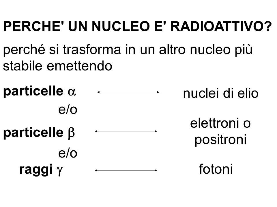 PERCHE' UN NUCLEO E' RADIOATTIVO? perché si trasforma in un altro nucleo più stabile emettendo particelle e/o particelle raggi e/o nuclei di elio elet