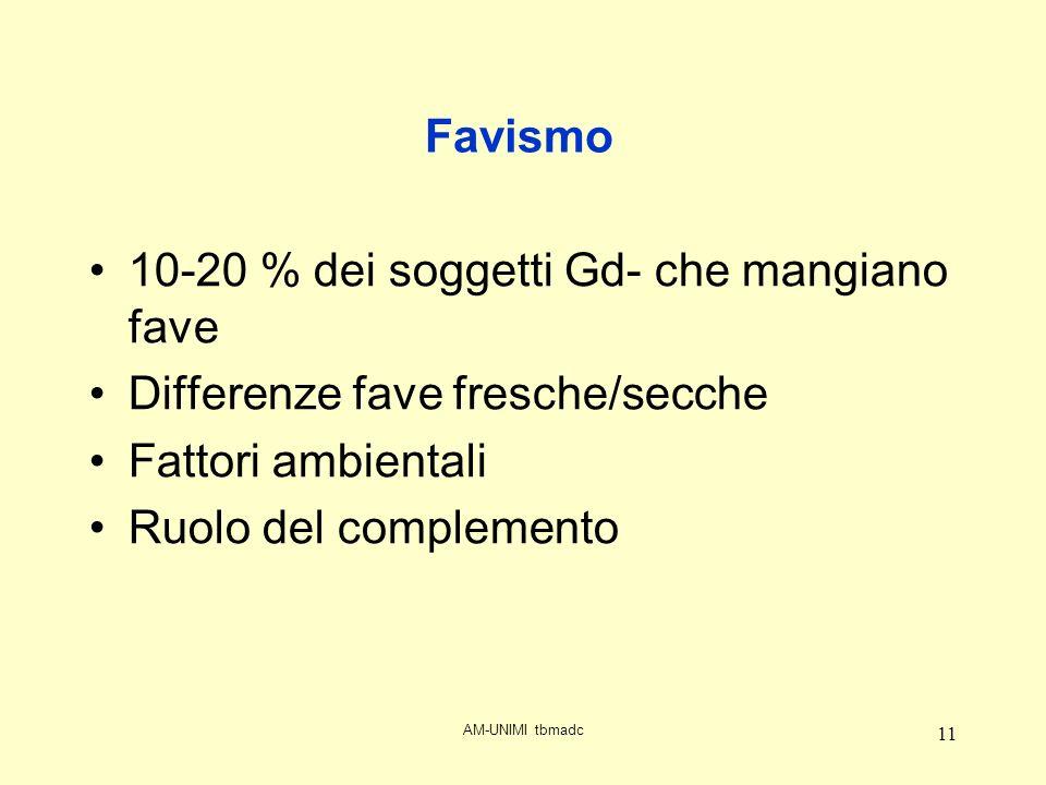 AM-UNIMI tbmadc 11 Favismo 10-20 % dei soggetti Gd- che mangiano fave Differenze fave fresche/secche Fattori ambientali Ruolo del complemento