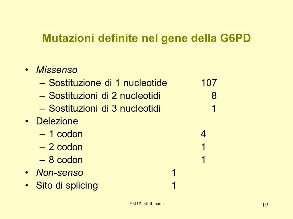 AM-UNIMI tbmadc 19 Mutazioni definite nel gene della G6PD Missenso –Sostituzione di 1 nucleotide107 –Sostituzioni di 2 nucleotidi 8 –Sostituzioni di 3 nucleotidi 1 Delezione –1 codon4 –2 codon1 –8 codon1 Non-senso 1 Sito di splicing1