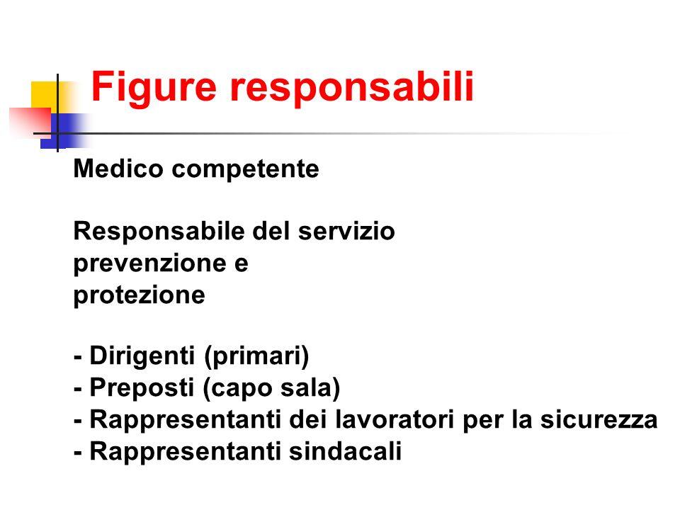 Figure responsabili Medico competente Responsabile del servizio prevenzione e protezione - Dirigenti (primari) - Preposti (capo sala) - Rappresentanti dei lavoratori per la sicurezza - Rappresentanti sindacali