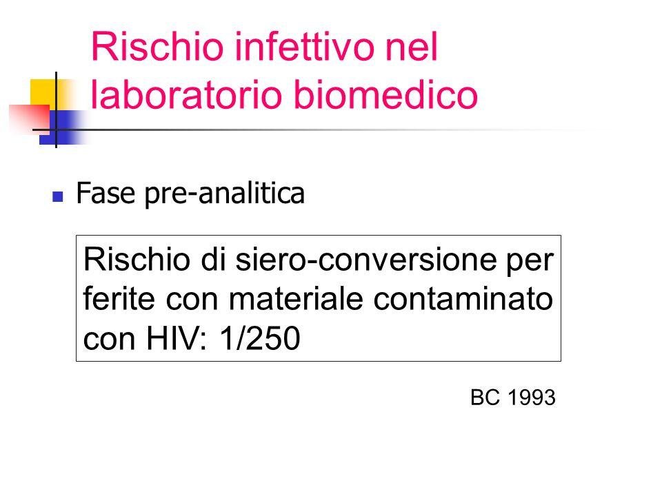 Rischio infettivo nel laboratorio biomedico Fase pre-analitica Rischio di siero-conversione per ferite con materiale contaminato con HIV: 1/250 BC 1993
