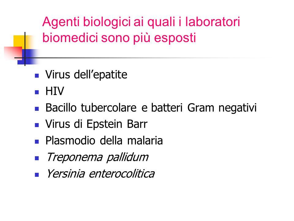 Virus dellepatite HIV Bacillo tubercolare e batteri Gram negativi Virus di Epstein Barr Plasmodio della malaria Treponema pallidum Yersinia enterocoli