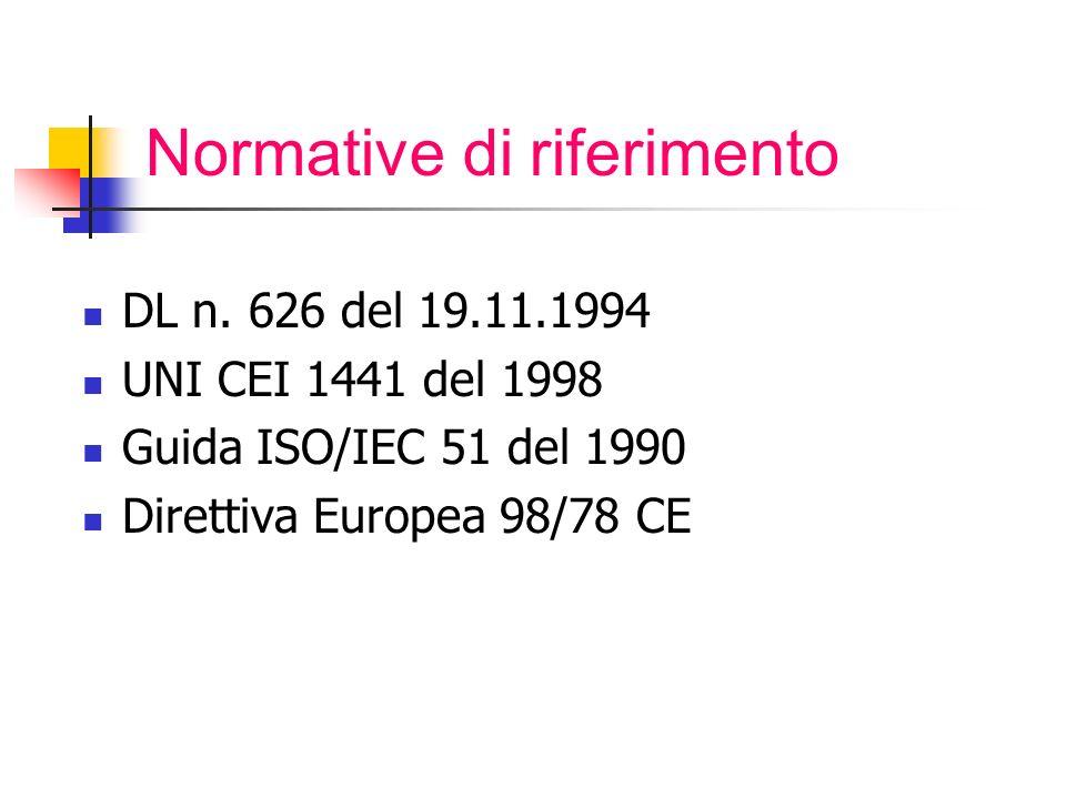 Normative di riferimento DL n. 626 del 19.11.1994 UNI CEI 1441 del 1998 Guida ISO/IEC 51 del 1990 Direttiva Europea 98/78 CE