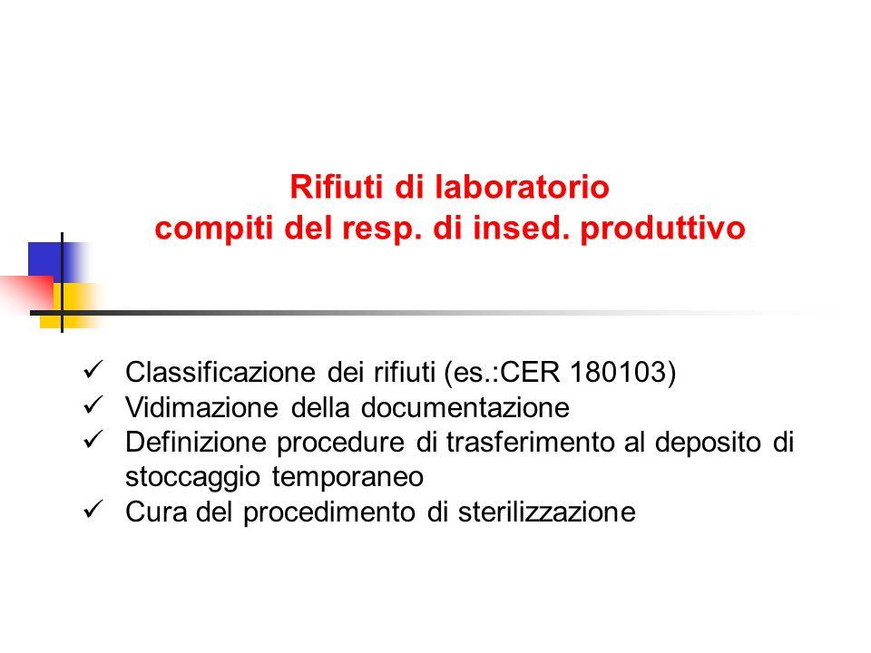 Rifiuti di laboratorio compiti del resp. di insed. produttivo Classificazione dei rifiuti (es.:CER 180103) Vidimazione della documentazione Definizion
