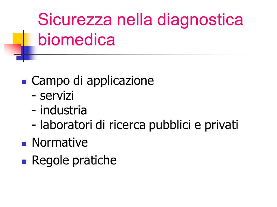 Sicurezza nella diagnostica biomedica Campo di applicazione - servizi - industria - laboratori di ricerca pubblici e privati Normative Regole pratiche