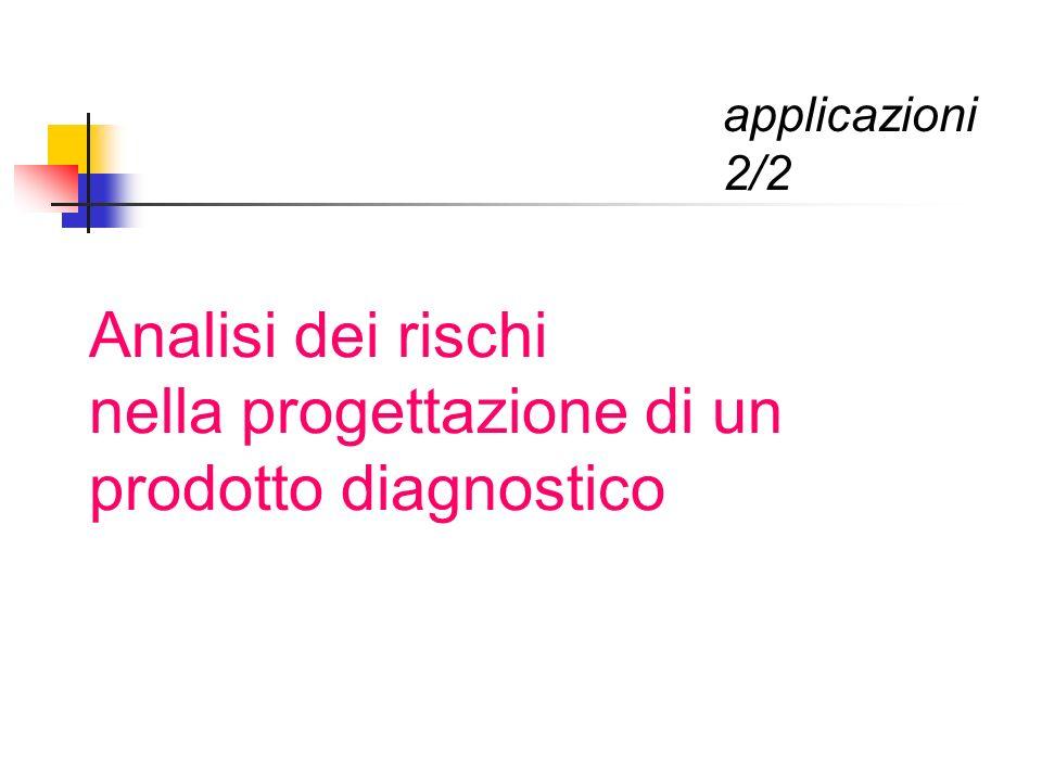 Analisi dei rischi nella progettazione di un prodotto diagnostico applicazioni 2/2