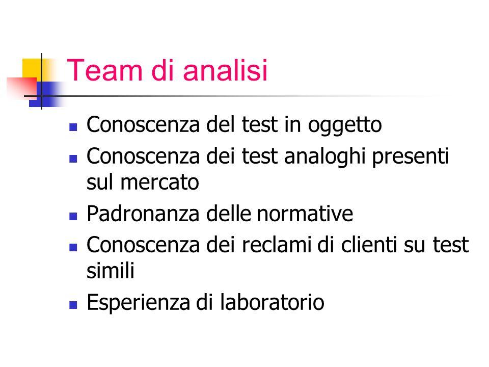 Team di analisi Conoscenza del test in oggetto Conoscenza dei test analoghi presenti sul mercato Padronanza delle normative Conoscenza dei reclami di clienti su test simili Esperienza di laboratorio