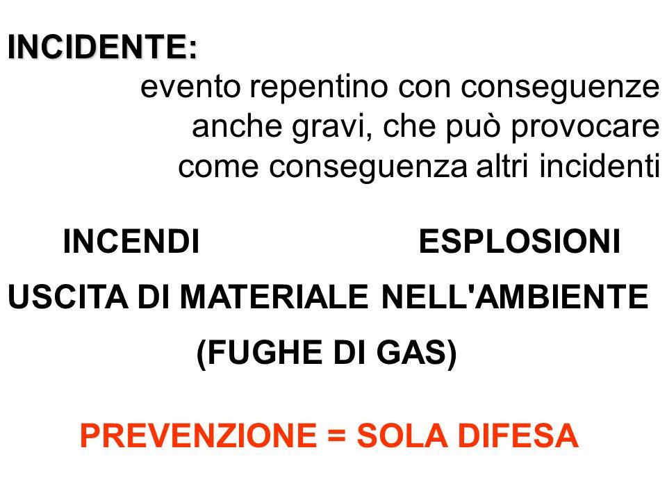 PIANO DI EMERGENZA (es: incendio) rilevamento incendio è grave??.