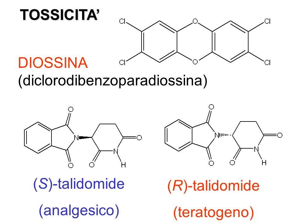 si hanno effetti indesiderati sulla salute la sostanza manipolata e potenzialmente pericolosa se c e sufficiente esposizione ad essa RISCHIO = f (TOSSICITA )(ESPOSIZIONE) SE E Tutte le sostanze sono veleni, non ne esiste alcuna priva di proprietà tossiche, è solo la dose che trasforma una sostanza in veleno(Paracelso, 1493-1541)