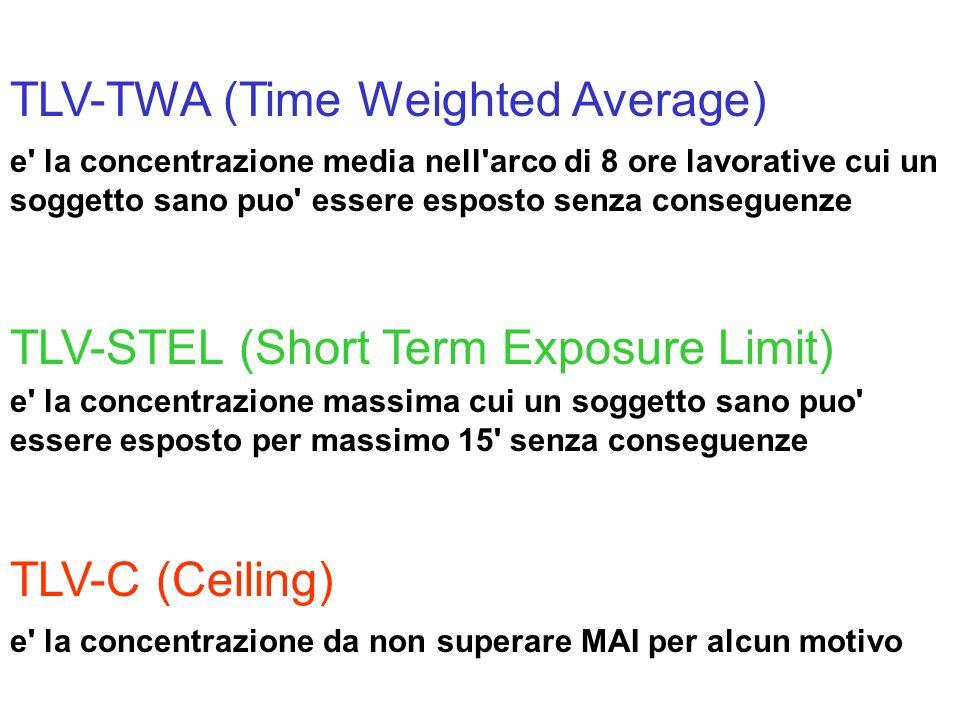 concentrazione (mg/m 3 o ppm) tempo TLV-C TLV-TWA TLV-STEL 15 max