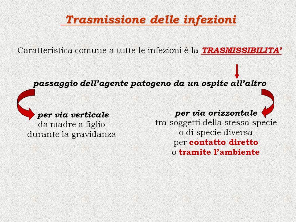 Trasmissione delle infezioni Trasmissione delle infezioni per via verticale da madre a figlio durante la gravidanza per via orizzontale tra soggetti della stessa specie o di specie diversa per contatto diretto o tramite lambiente passaggio dellagente patogeno da un ospite allaltro TRASMISSIBILITA Caratteristica comune a tutte le infezioni è la TRASMISSIBILITA