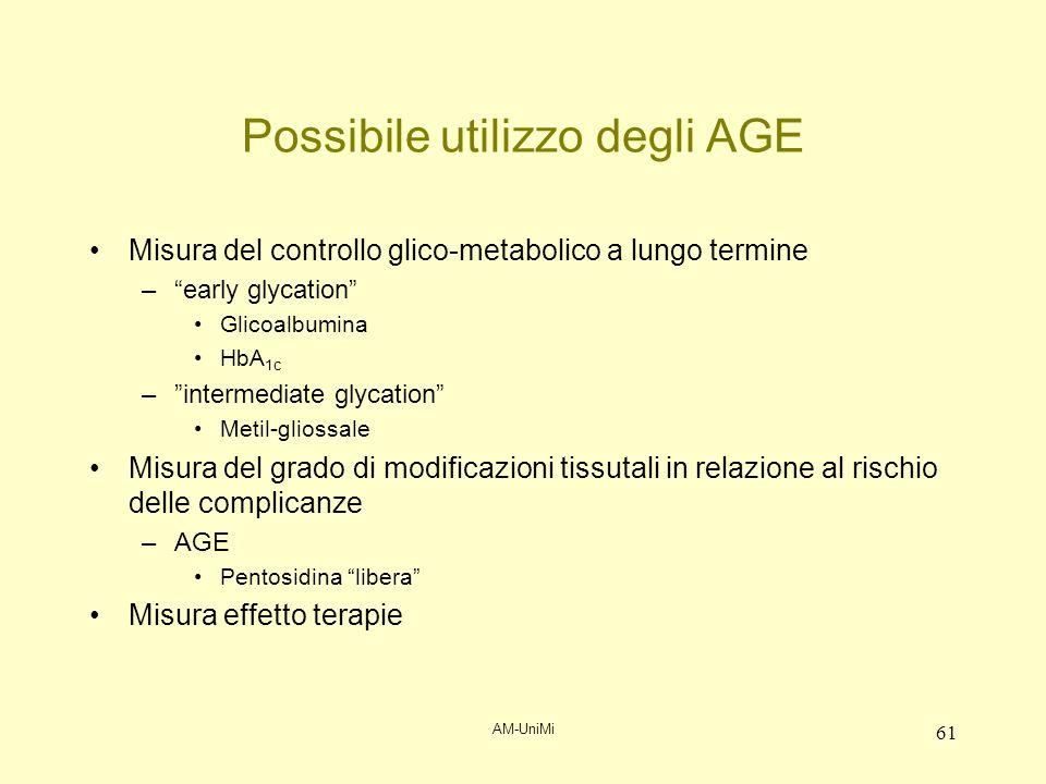 AM-UniMi 61 Possibile utilizzo degli AGE Misura del controllo glico-metabolico a lungo termine –early glycation Glicoalbumina HbA 1c –intermediate gly