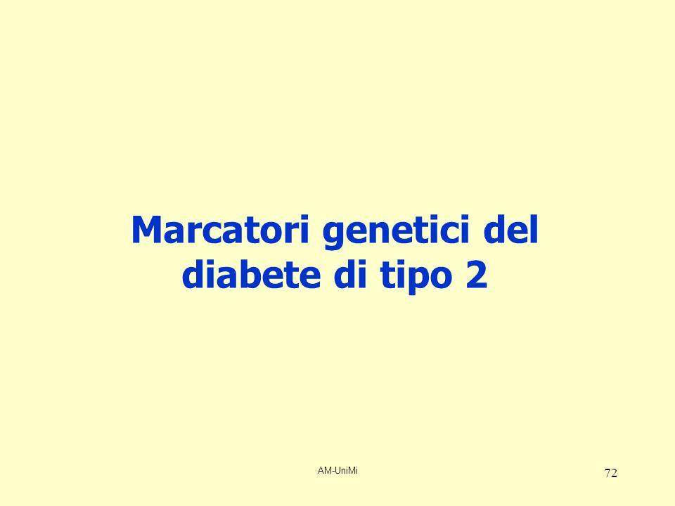 AM-UniMi 72 Marcatori genetici del diabete di tipo 2