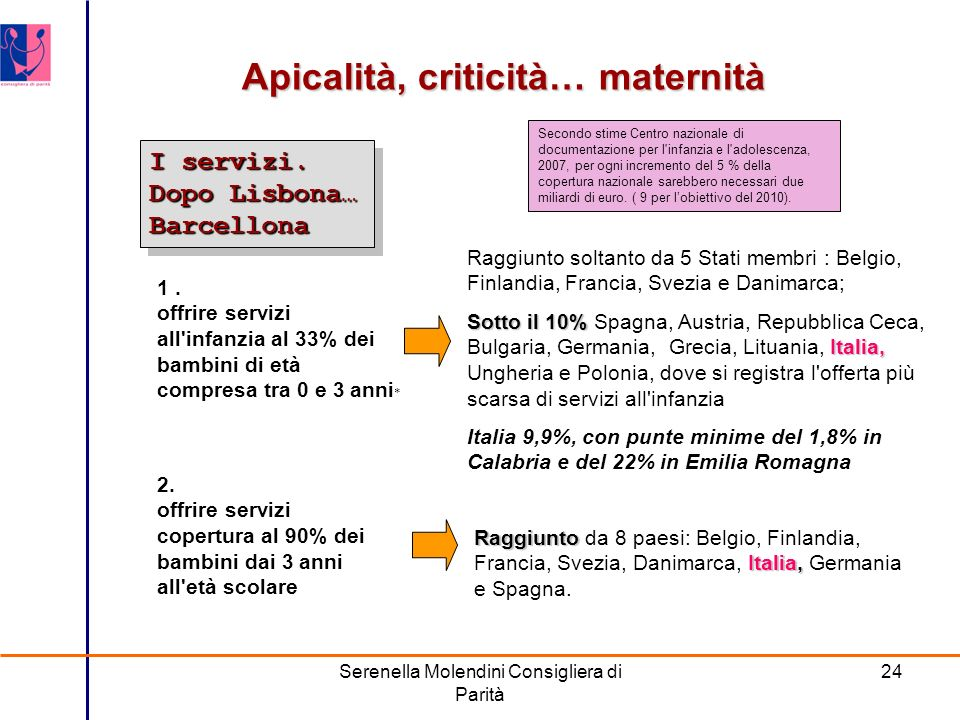 Serenella Molendini Consigliera di Parità 24 Apicalità, criticità… maternità 1.
