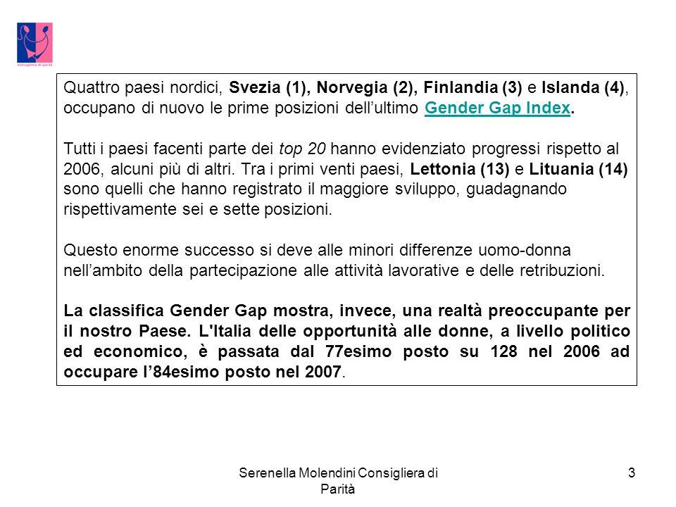 Serenella Molendini Consigliera di Parità 3 Quattro paesi nordici, Svezia (1), Norvegia (2), Finlandia (3) e Islanda (4), occupano di nuovo le prime posizioni dellultimo Gender Gap Index.Gender Gap Index Tutti i paesi facenti parte dei top 20 hanno evidenziato progressi rispetto al 2006, alcuni più di altri.