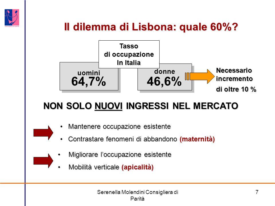 Serenella Molendini Consigliera di Parità 7 Il dilemma di Lisbona: quale 60%.