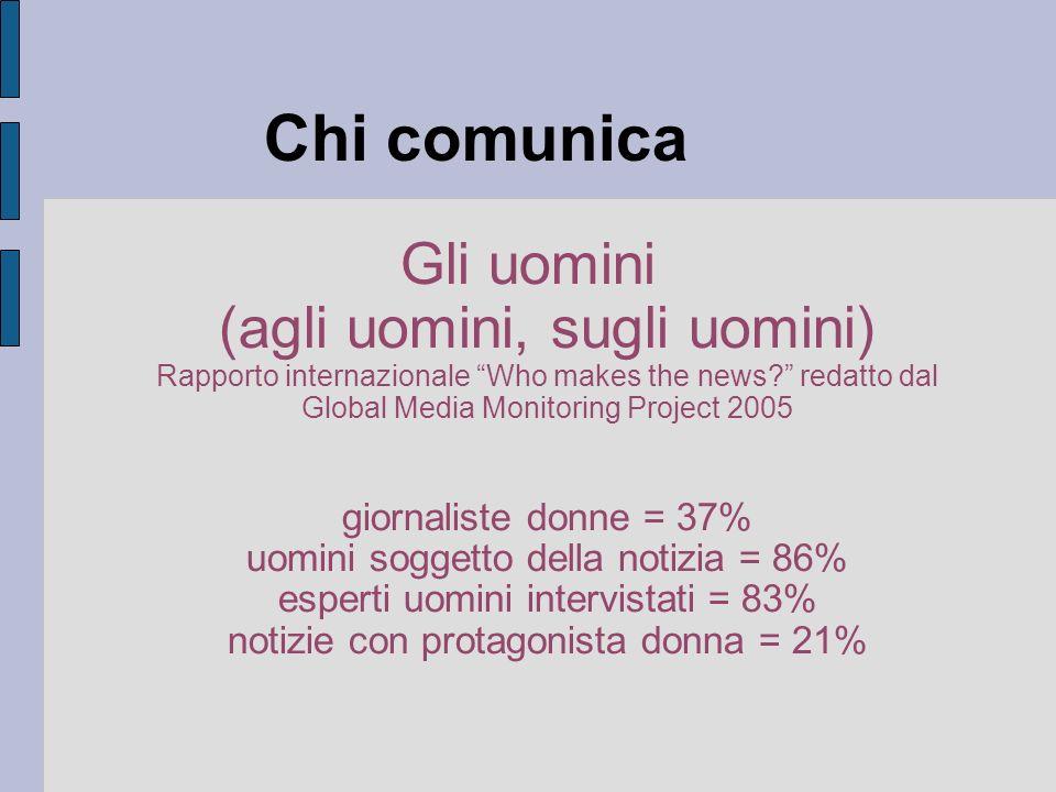 Chi comunica Gli uomini (agli uomini, sugli uomini) Rapporto internazionale Who makes the news.