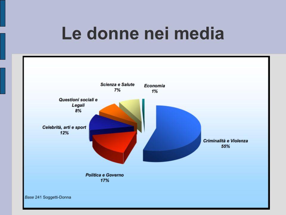 Le donne nei media