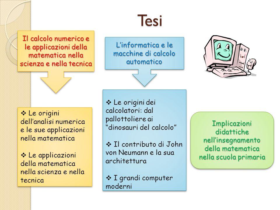 Quadro teorico di riferimento CALCOLO MENTALE CALCOLO AUTOMATICO CALCOLO SCRITTO