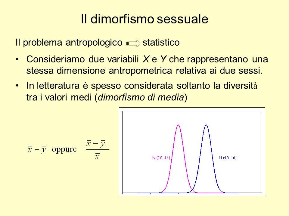 Il dimorfismo sessuale La variabilità intrasesso può alterare il dimorfismo di media: a parità di distanza tra medie, una minore [maggiore] variabilità intrasesso determina un aumento [diminuzione] del dimorfismo