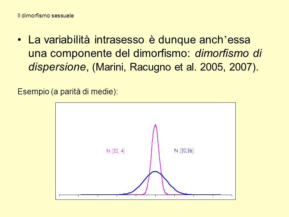 Due problemi: 1 – di natura antropologica 2 – di natura statistica 1.Dimorfismo di media; di variabilità; di asimmetria; di … altre componenti.