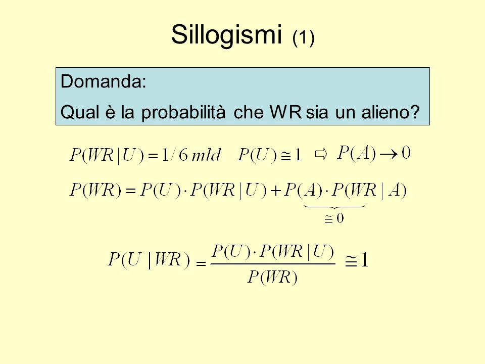 Sillogismi (2) Domanda: Qual è la probabilità che WR sia un bandito?