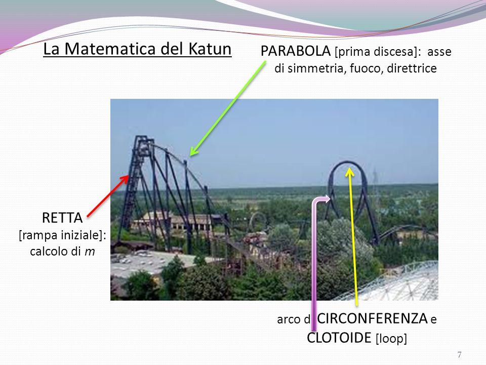 7 RETTA [rampa iniziale]: calcolo di m PARABOLA [prima discesa]: asse di simmetria, fuoco, direttrice arco di CIRCONFERENZA e CLOTOIDE [loop]