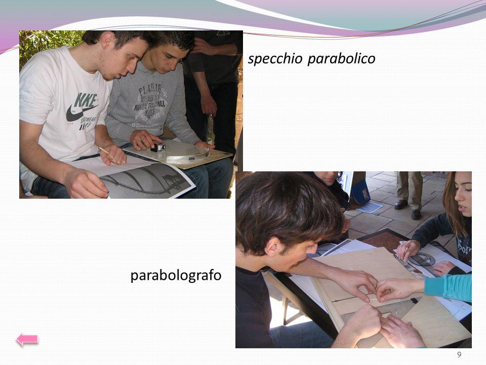 9 specchio parabolico parabolografo