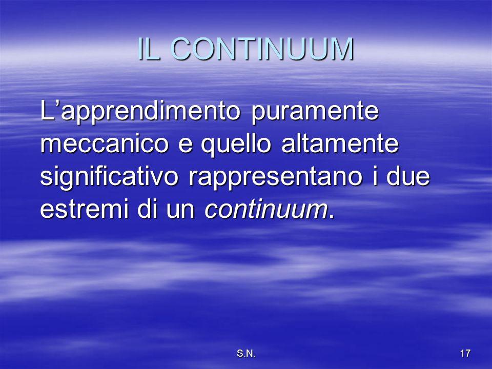 S.N.17 IL CONTINUUM Lapprendimento puramente meccanico e quello altamente significativo rappresentano i due estremi di un continuum.