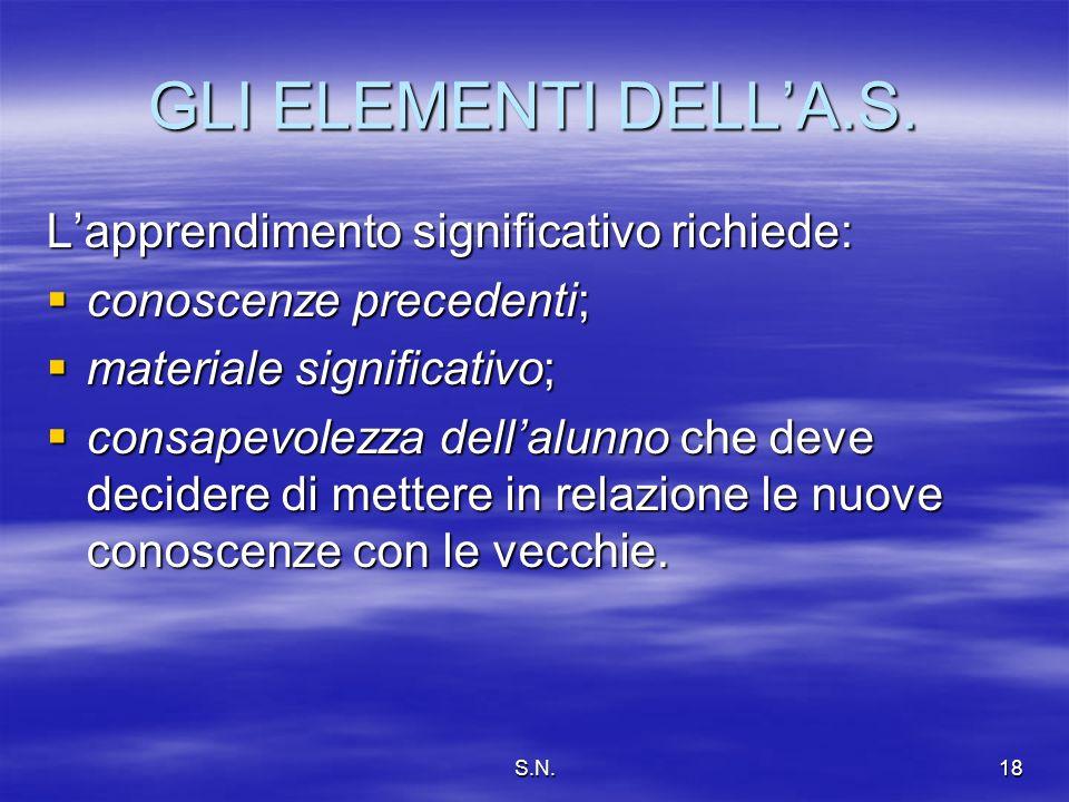 S.N.18 GLI ELEMENTI DELLA.S.