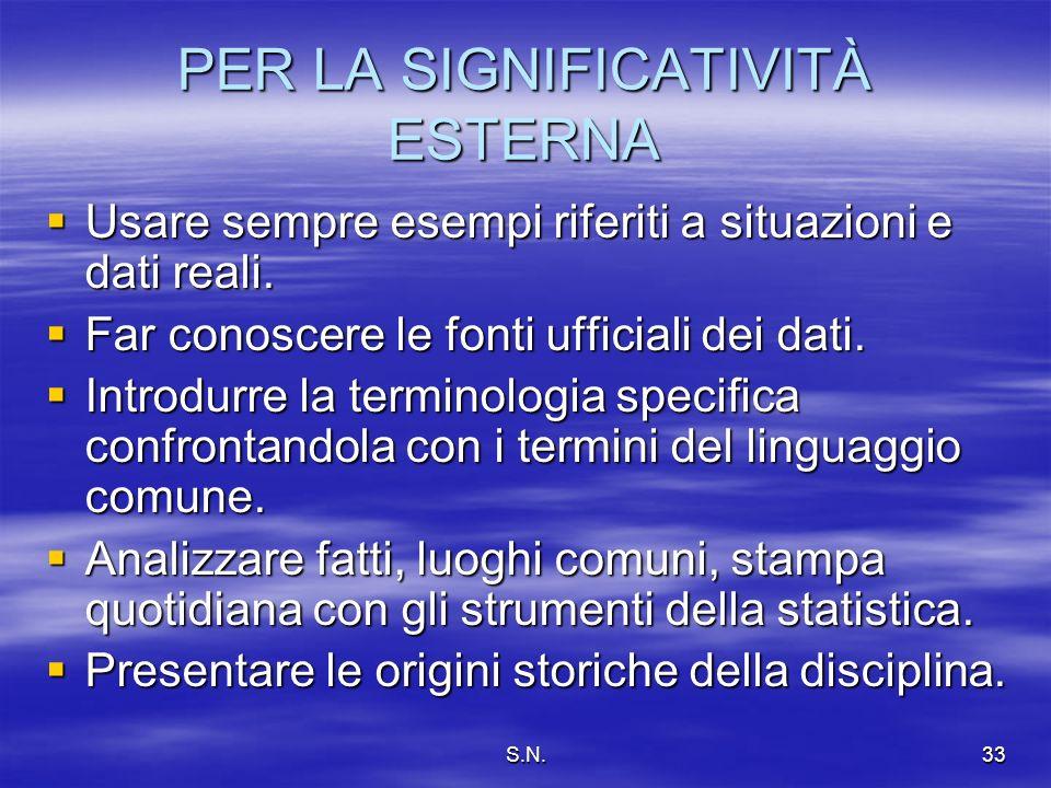 S.N.33 PER LA SIGNIFICATIVITÀ ESTERNA Usare sempre esempi riferiti a situazioni e dati reali.